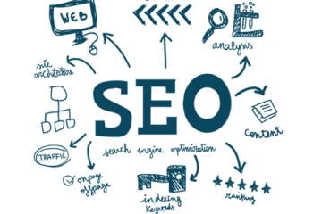 seo firm london