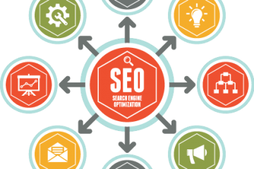 seo specialist london